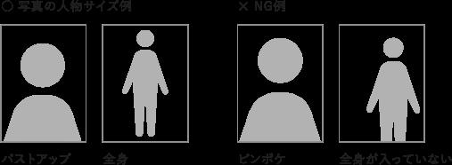 写真の人物サイズ例